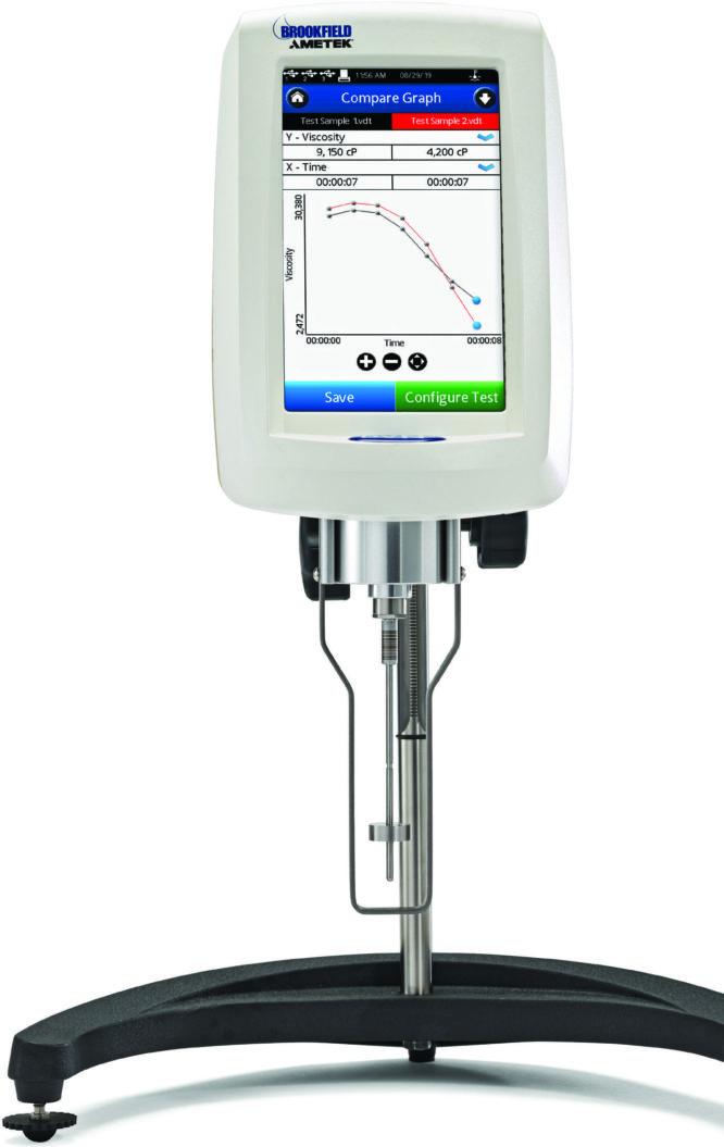Máy đo độ lưu biến DVNEXT